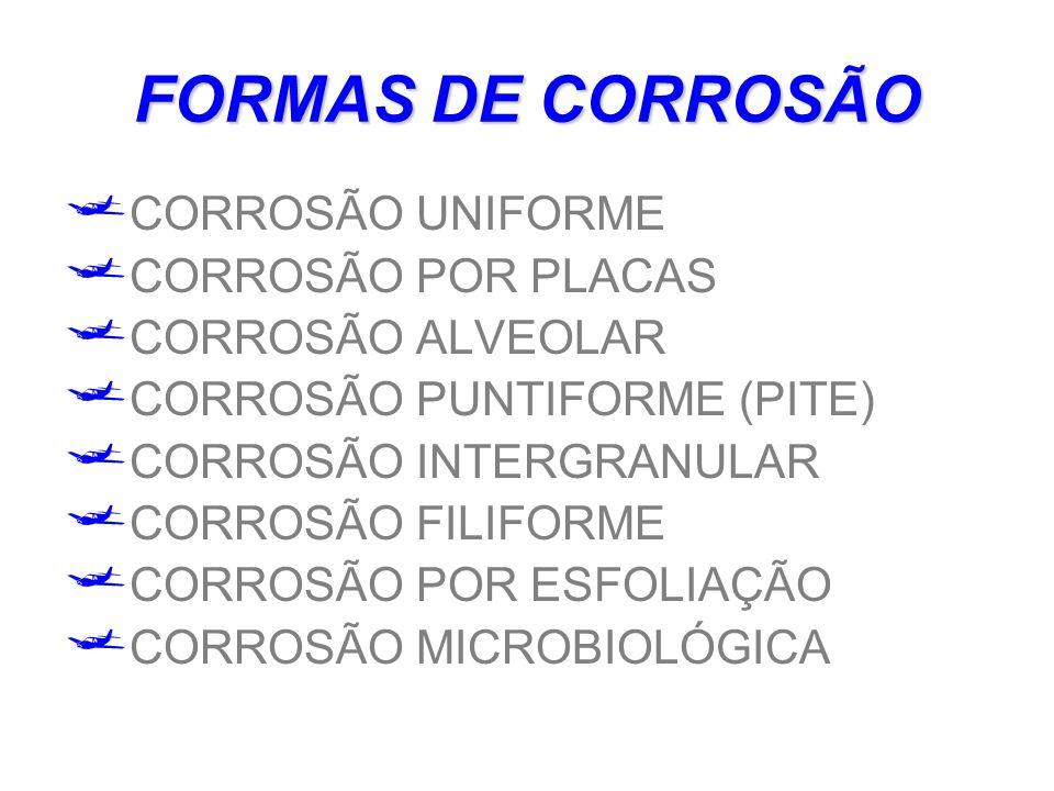 FORMAS DE CORROSÃO CORROSÃO UNIFORME CORROSÃO POR PLACAS