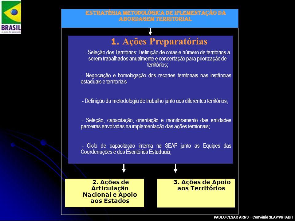 ESTRATÉGIA METODOLÓGICA DE IPLEMENTAÇÃO DA ABORDAGEM TERRITORIAL