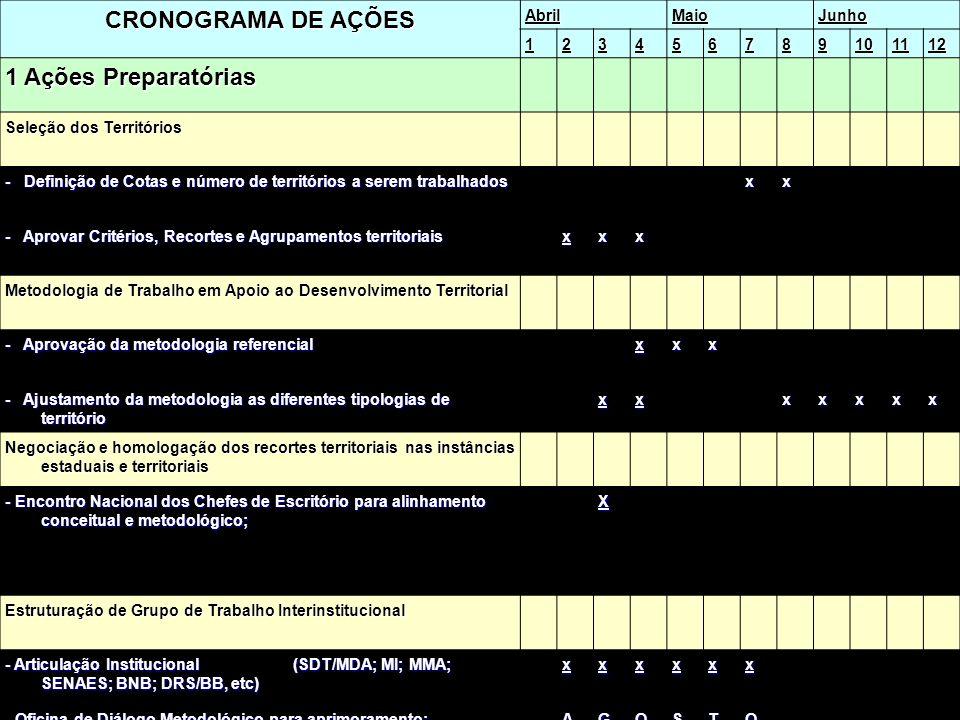 CRONOGRAMA DE AÇÕES 1 Ações Preparatórias Abril Maio Junho 1 2 3 4 5 6