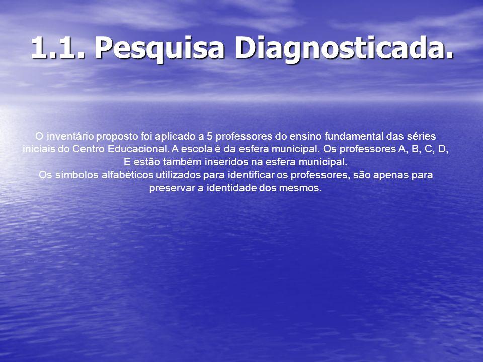 1.1. Pesquisa Diagnosticada.