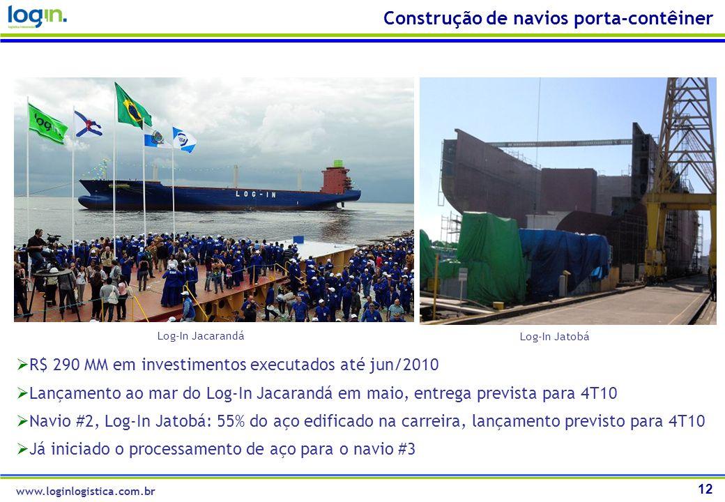 Construção de navios porta-contêiner