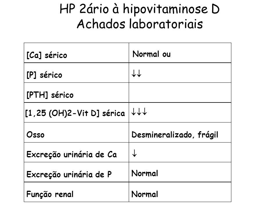 HP 2ário à hipovitaminose D Achados laboratoriais