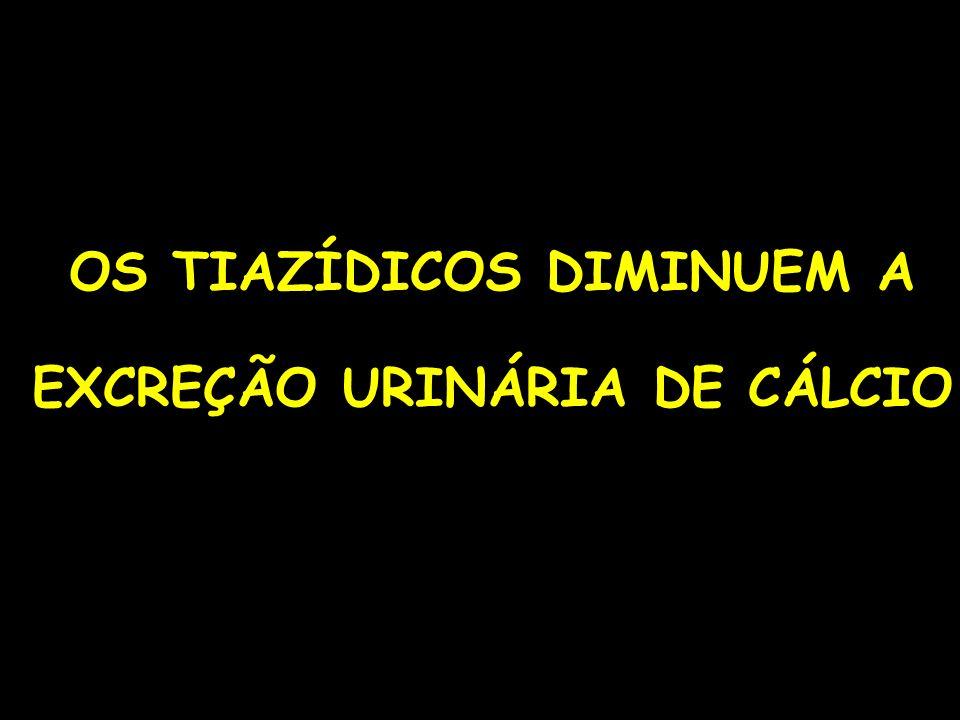 OS TIAZÍDICOS DIMINUEM A EXCREÇÃO URINÁRIA DE CÁLCIO