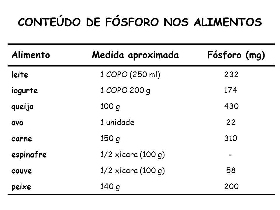 CONTEÚDO DE FÓSFORO NOS ALIMENTOS