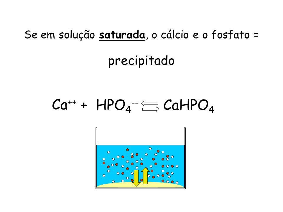 Se em solução saturada, o cálcio e o fosfato =