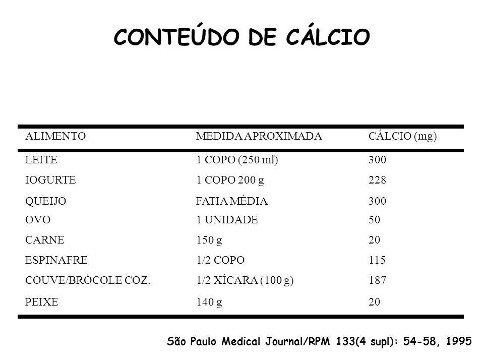 CONTEÚDO DE CÁLCIO ALIMENTO MEDIDA APROXIMADA CÁLCIO (mg) LEITE
