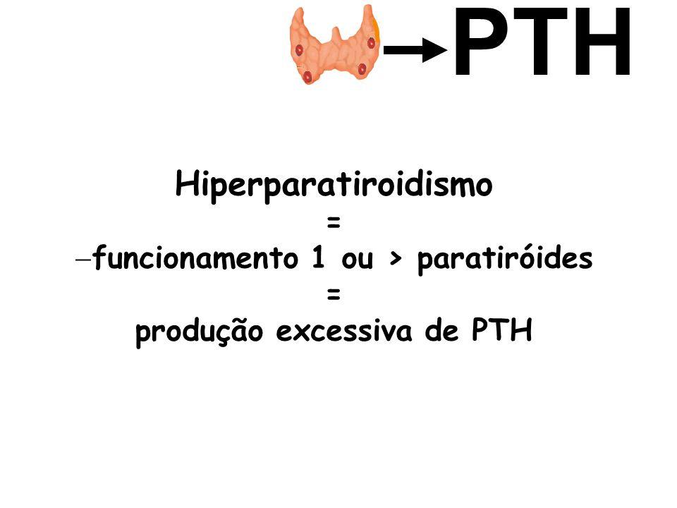 funcionamento 1 ou > paratiróides produção excessiva de PTH