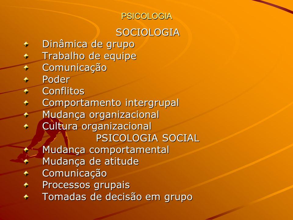 Comportamento intergrupal Mudança organizacional