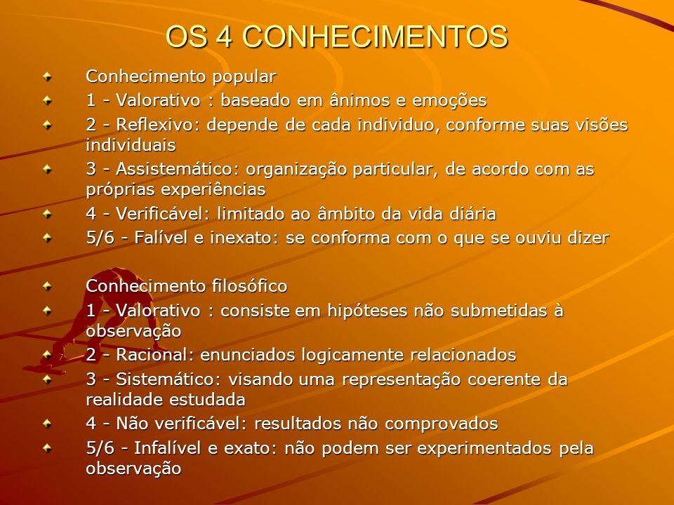 OS 4 CONHECIMENTOS Conhecimento popular
