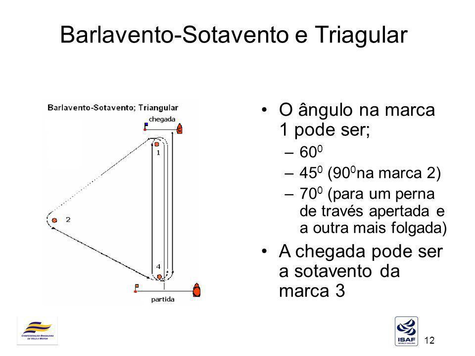 Barlavento-Sotavento e Triagular