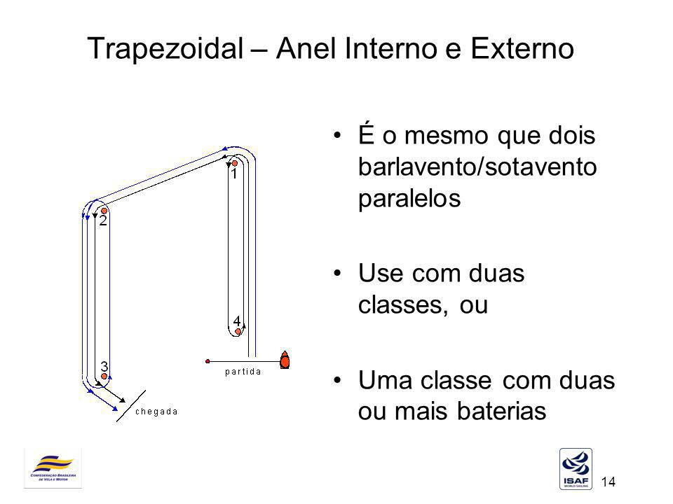 Trapezoidal – Anel Interno e Externo