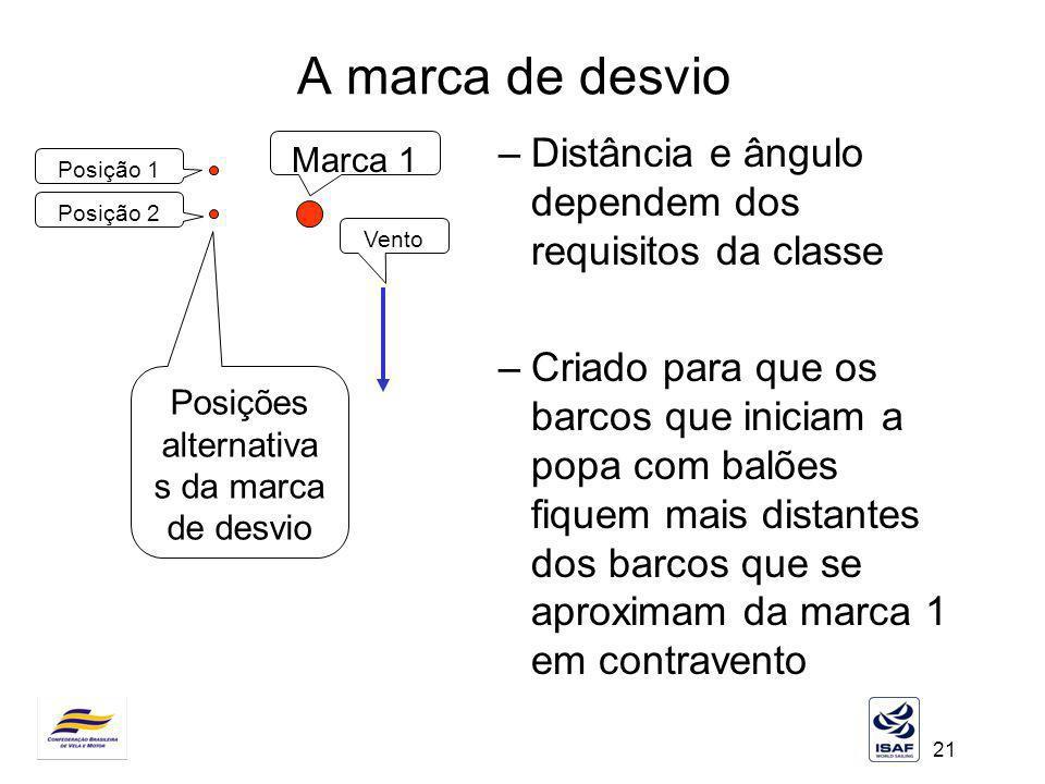 A marca de desvio Distância e ângulo dependem dos requisitos da classe
