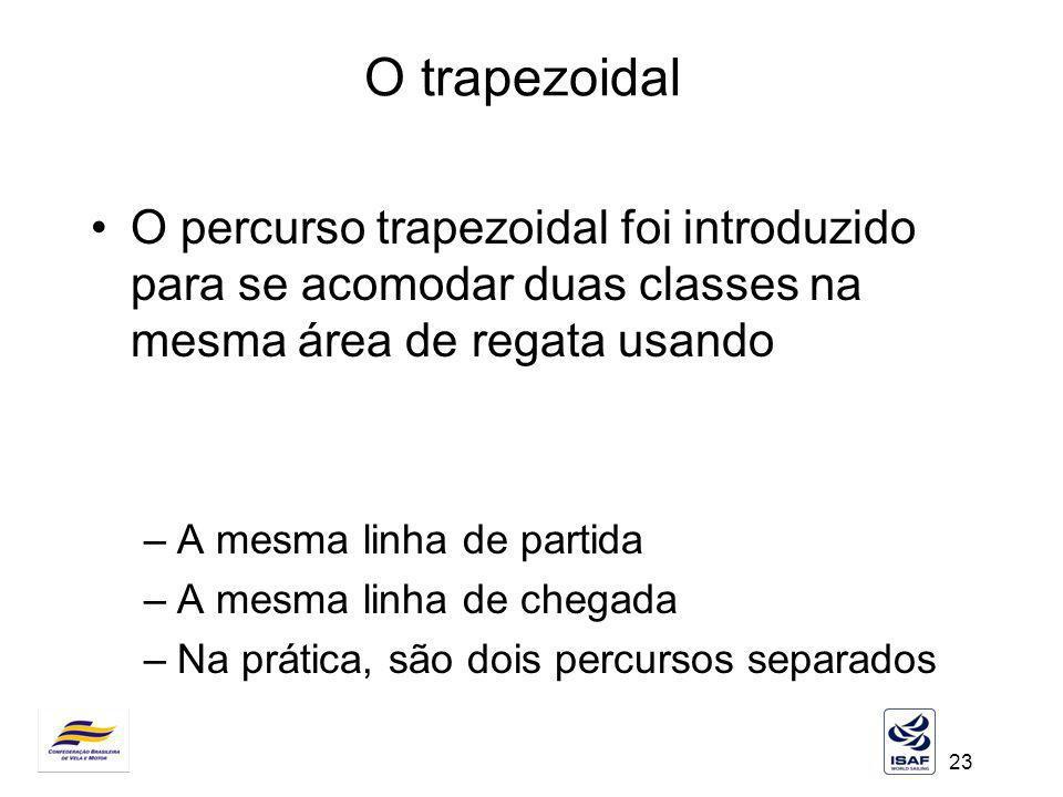 O trapezoidal O percurso trapezoidal foi introduzido para se acomodar duas classes na mesma área de regata usando.