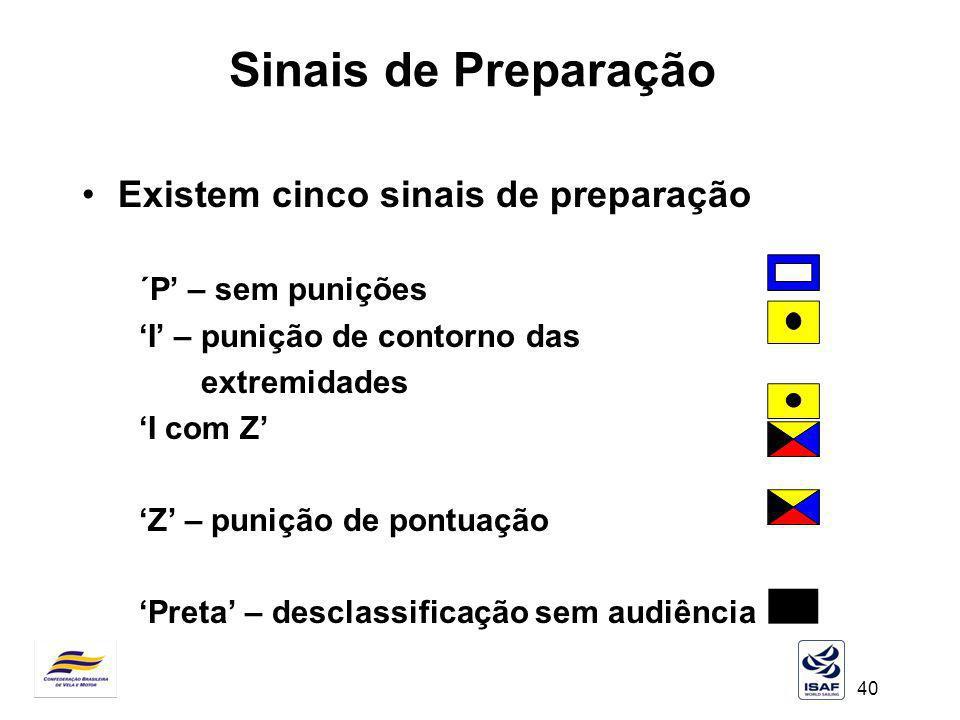 Sinais de Preparação Existem cinco sinais de preparação