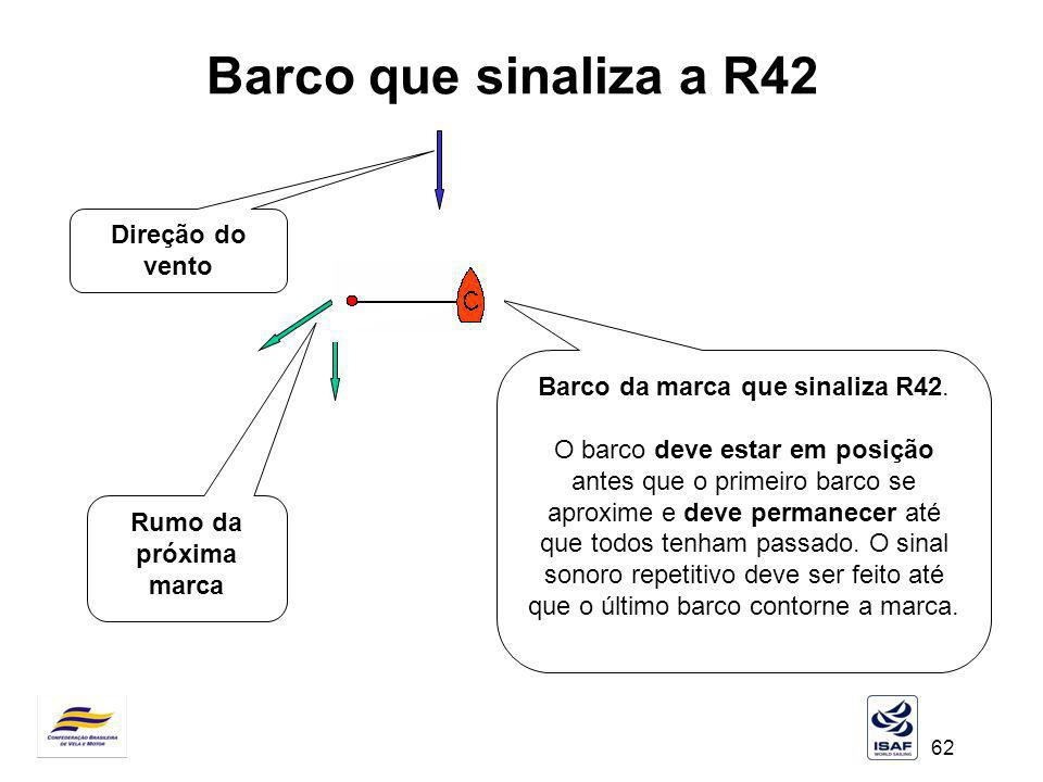 Barco da marca que sinaliza R42.