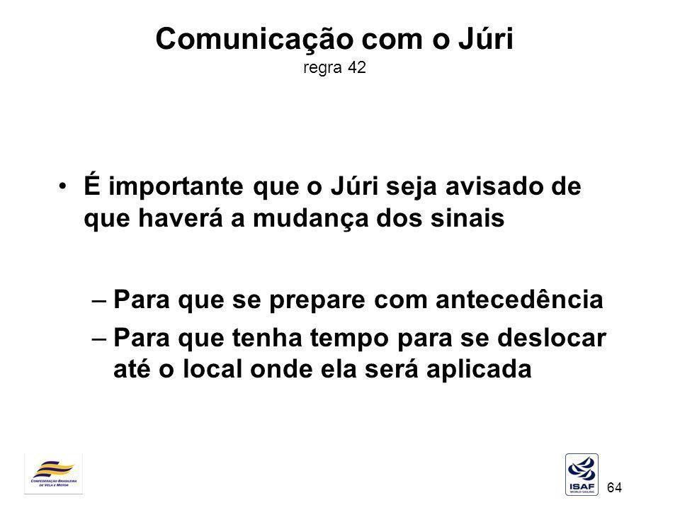Comunicação com o Júri regra 42