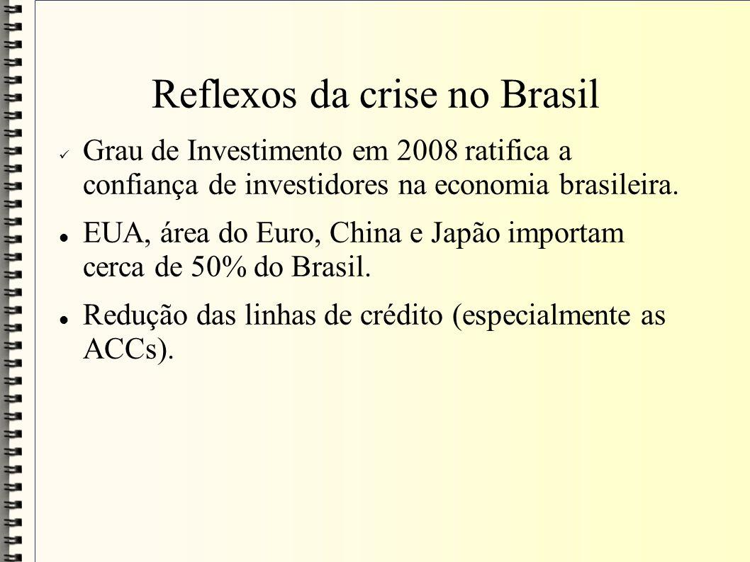 Reflexos da crise no Brasil