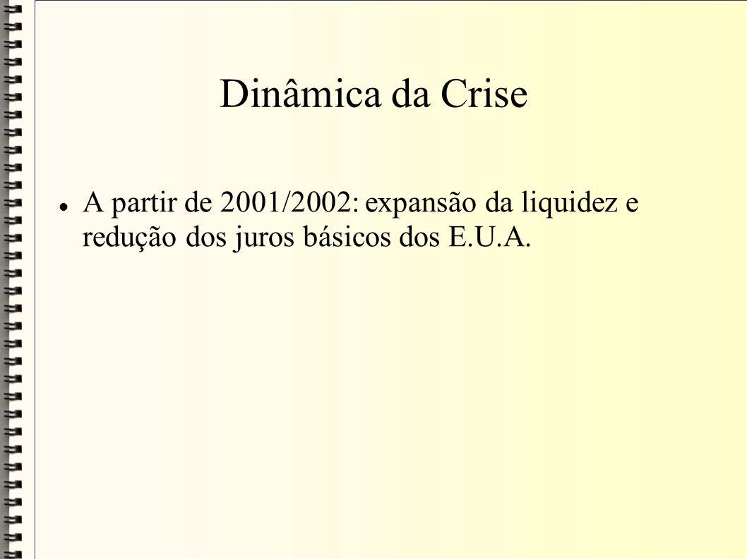 Dinâmica da CriseA partir de 2001/2002: expansão da liquidez e redução dos juros básicos dos E.U.A.