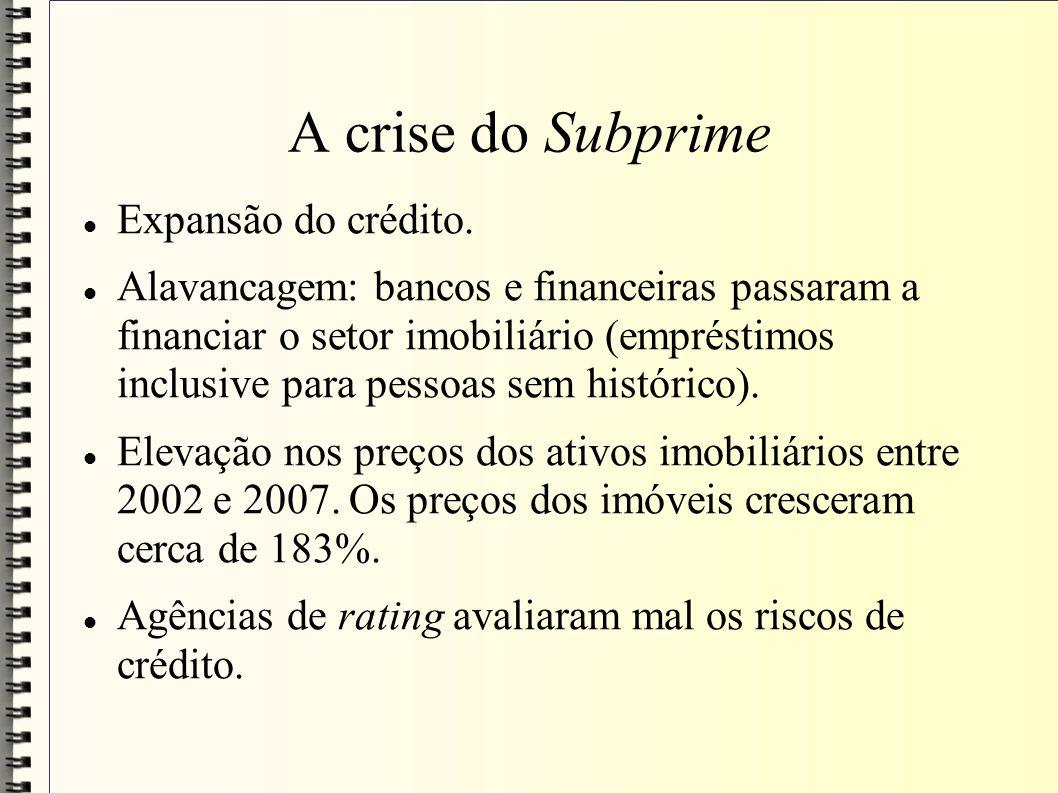 A crise do Subprime Expansão do crédito.