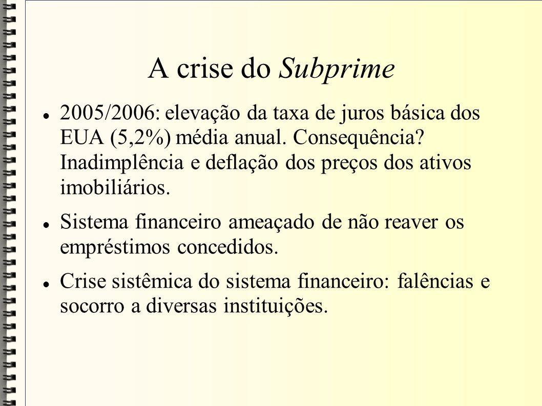A crise do Subprime