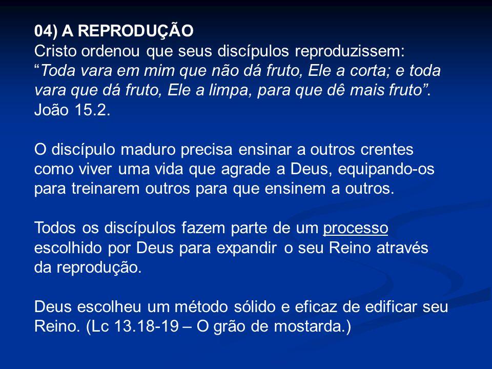 04) A REPRODUÇÃO