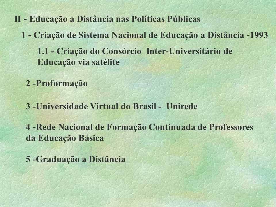 II - Educação a Distância nas Políticas Públicas