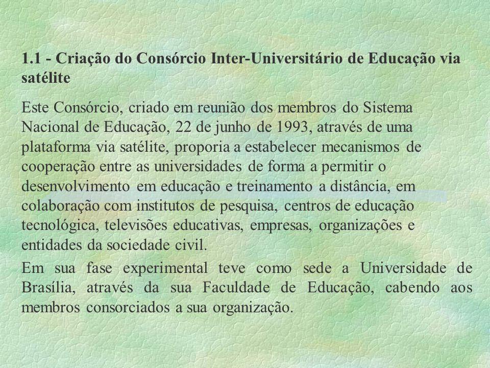 1.1 - Criação do Consórcio Inter-Universitário de Educação via satélite