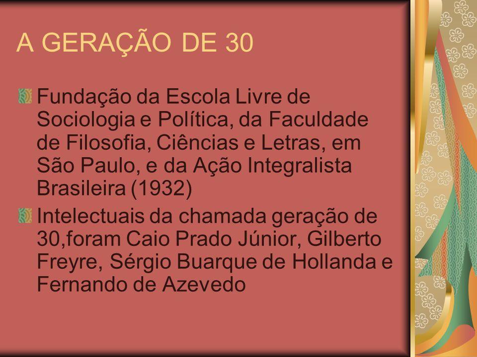 A GERAÇÃO DE 30