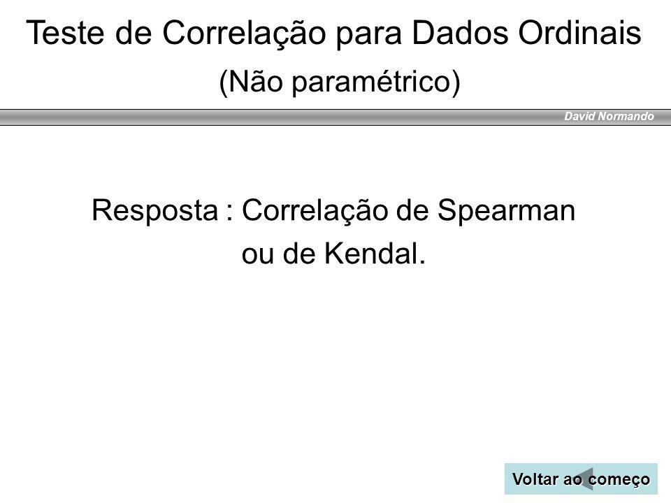 Teste de Correlação para Dados Ordinais (Não paramétrico)