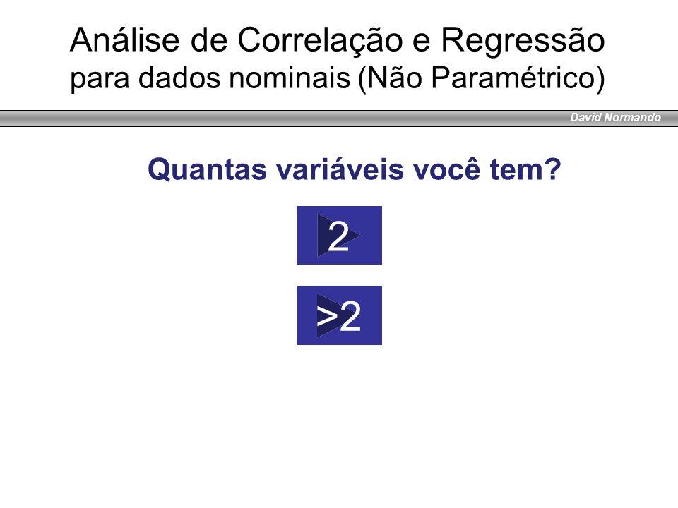 Análise de Correlação e Regressão para dados nominais (Não Paramétrico)