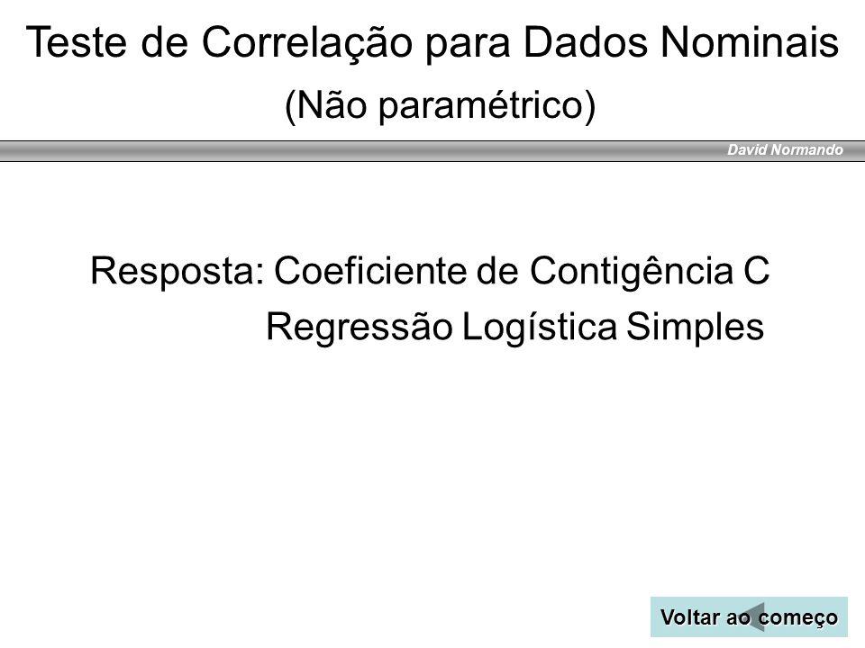 Teste de Correlação para Dados Nominais (Não paramétrico)