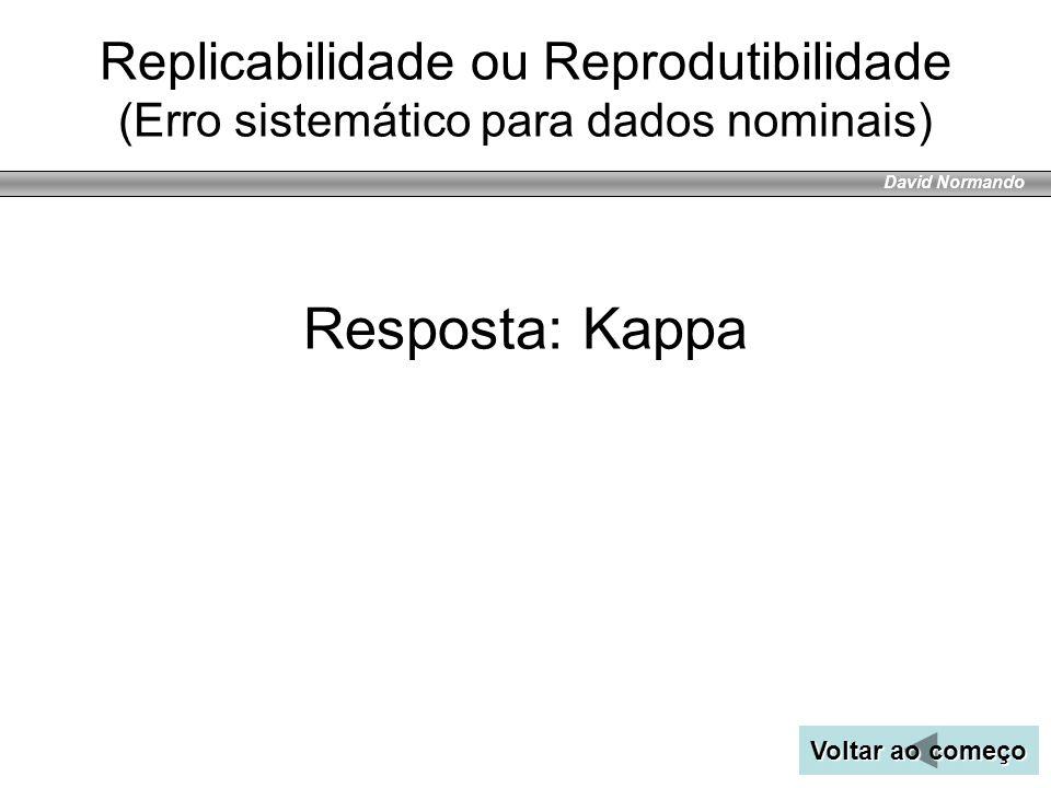 Replicabilidade ou Reprodutibilidade (Erro sistemático para dados nominais)