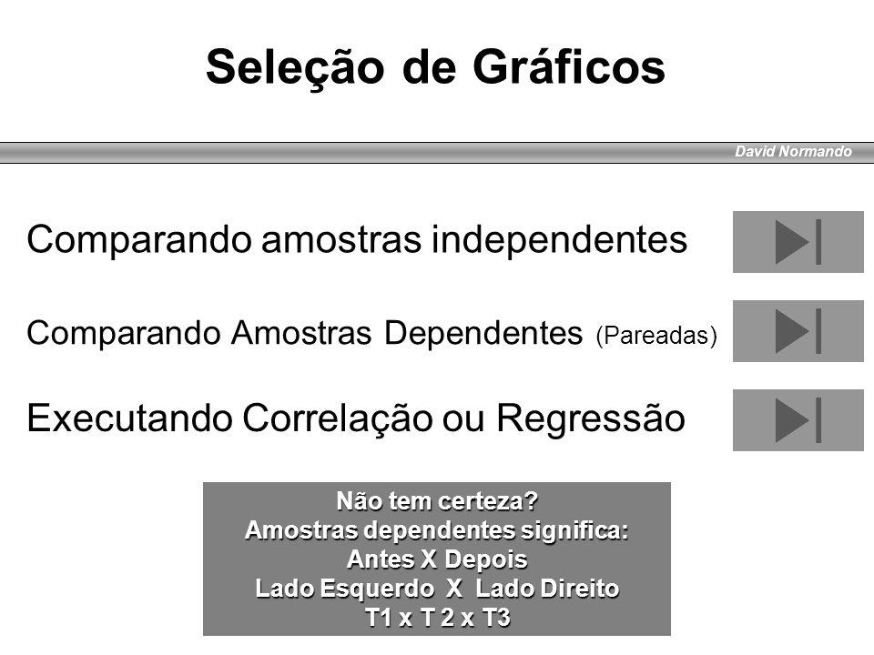 Seleção de Gráficos Comparando amostras independentes