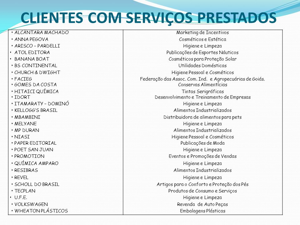 CLIENTES COM SERVIÇOS PRESTADOS