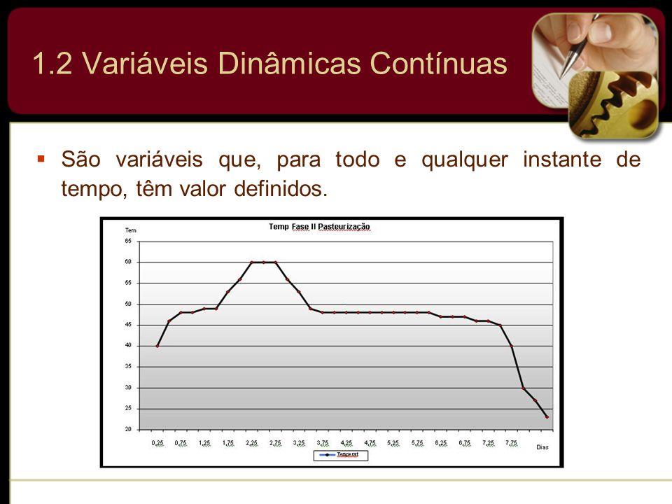 1.2 Variáveis Dinâmicas Contínuas
