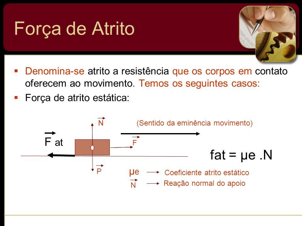 Força de Atrito fat = µe .N F at