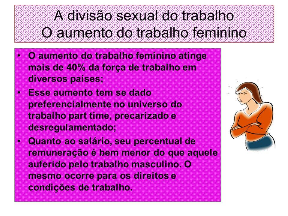 A divisão sexual do trabalho O aumento do trabalho feminino