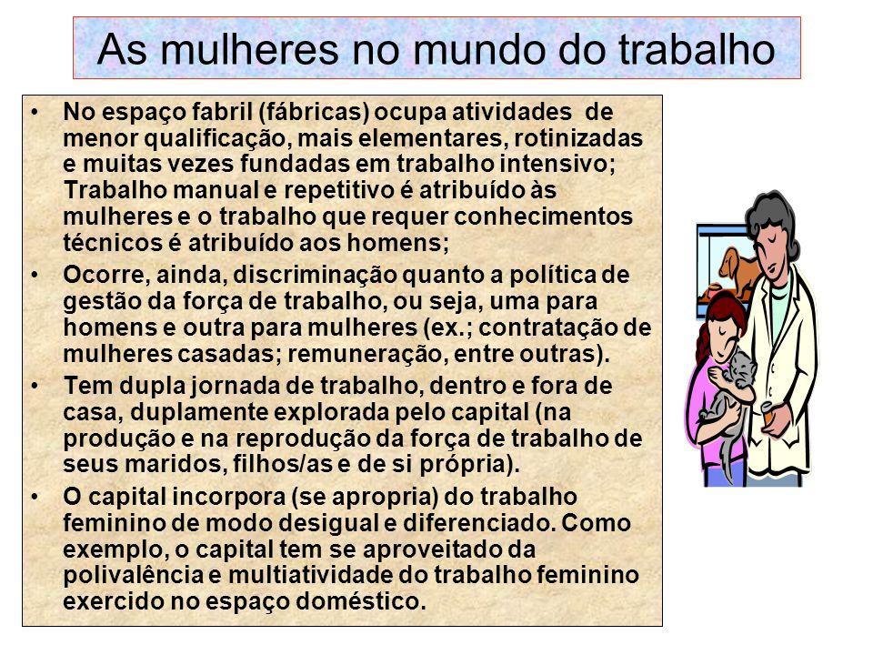 As mulheres no mundo do trabalho