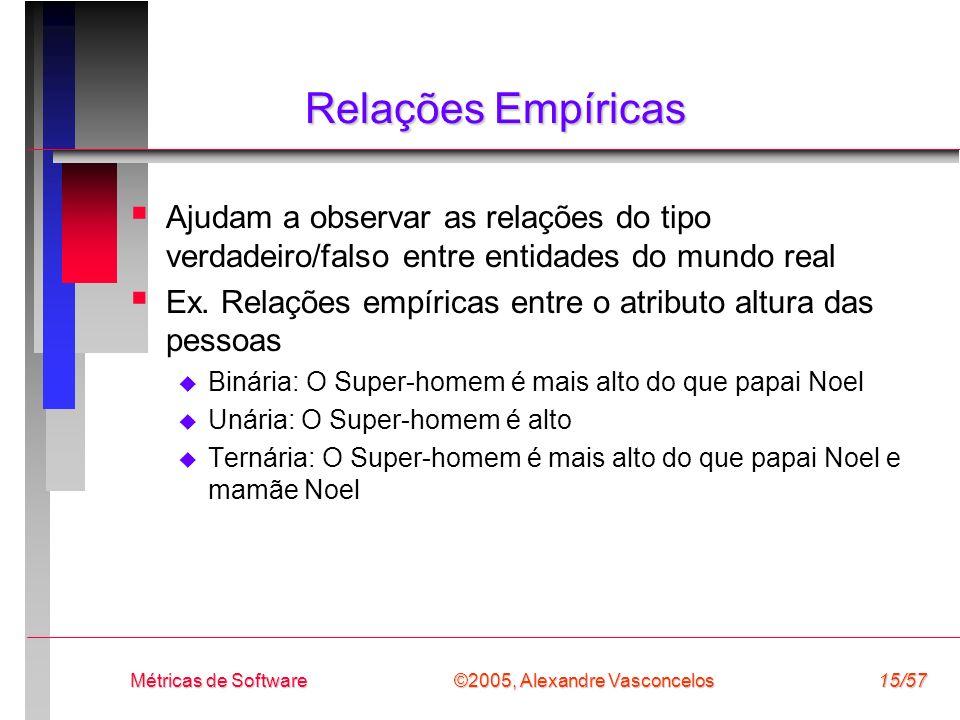 Relações Empíricas Ajudam a observar as relações do tipo verdadeiro/falso entre entidades do mundo real.