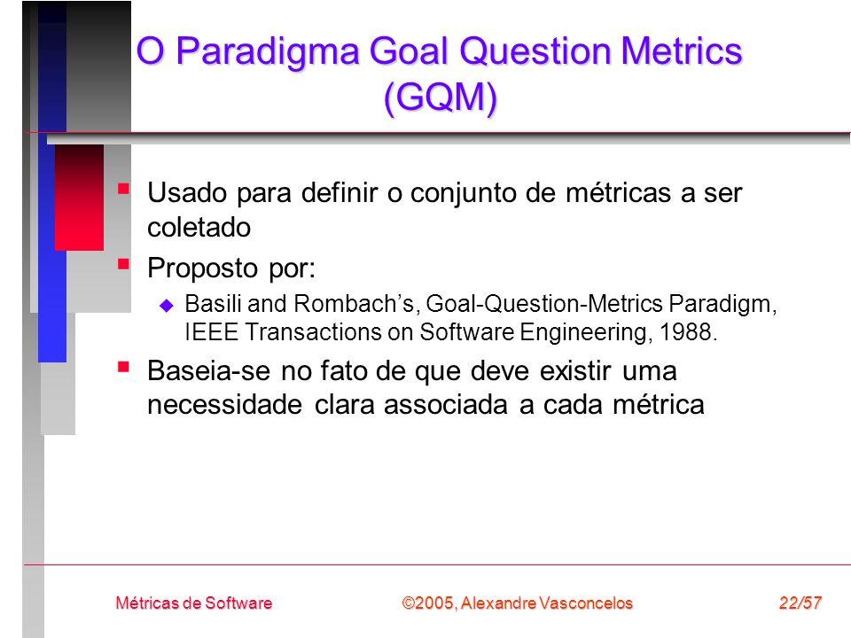 O Paradigma Goal Question Metrics (GQM)