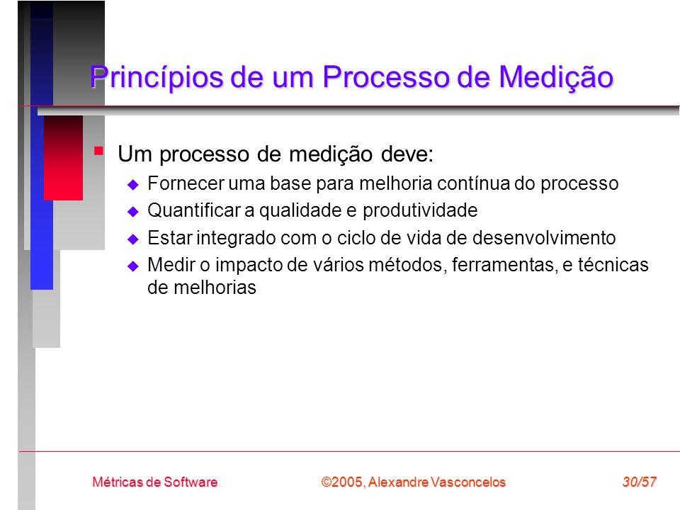 Princípios de um Processo de Medição