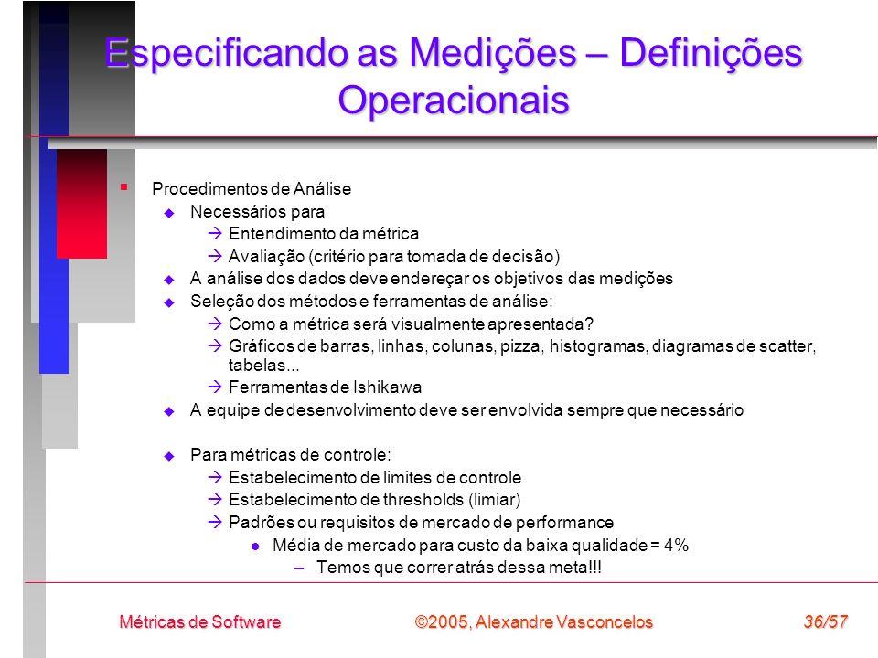 Especificando as Medições – Definições Operacionais