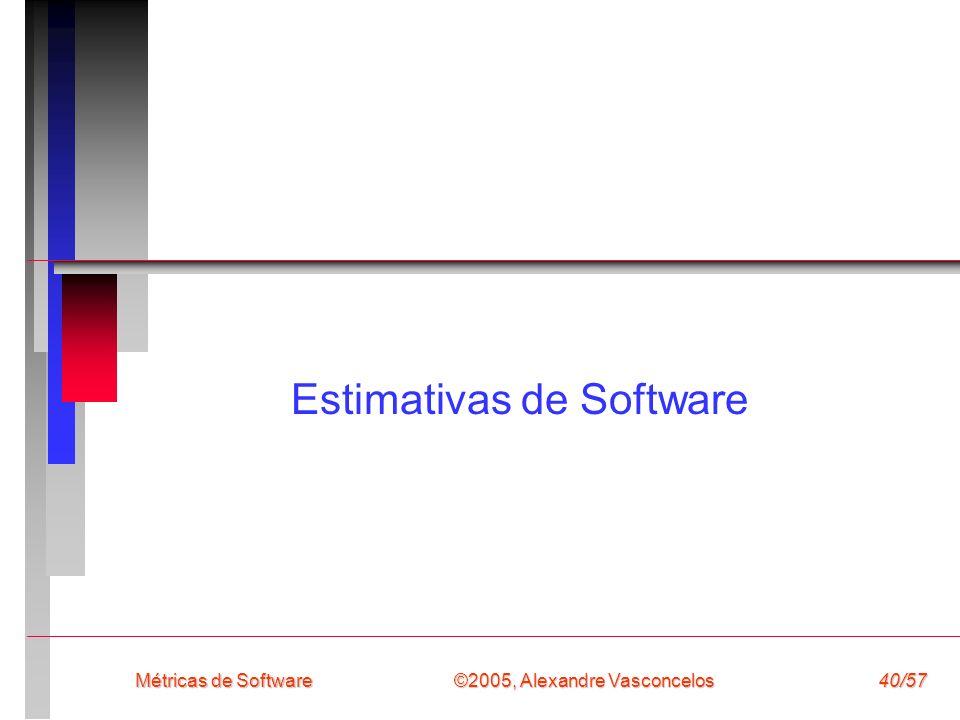Estimativas de Software