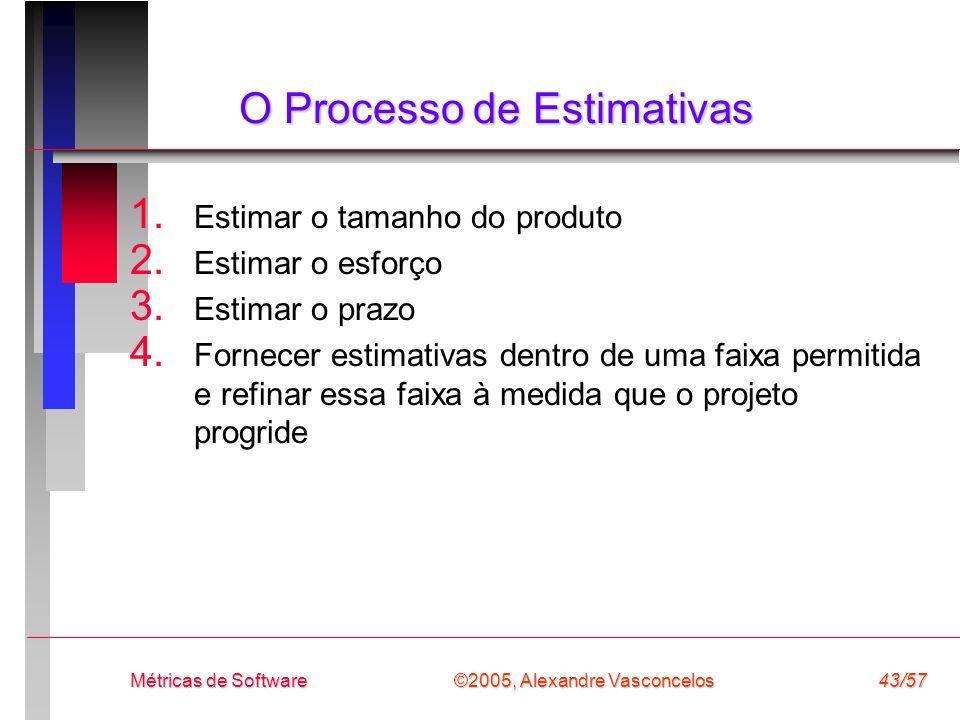 O Processo de Estimativas