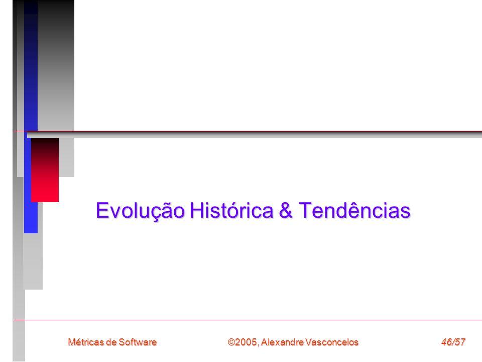 Evolução Histórica & Tendências
