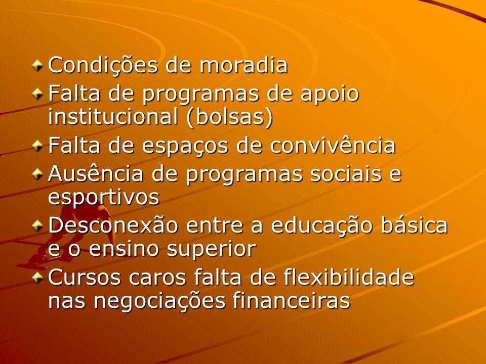 Condições de moradiaFalta de programas de apoio institucional (bolsas) Falta de espaços de convivência.
