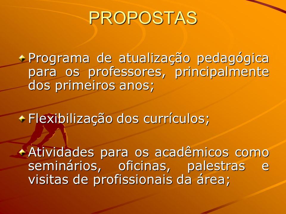 PROPOSTAS Programa de atualização pedagógica para os professores, principalmente dos primeiros anos;