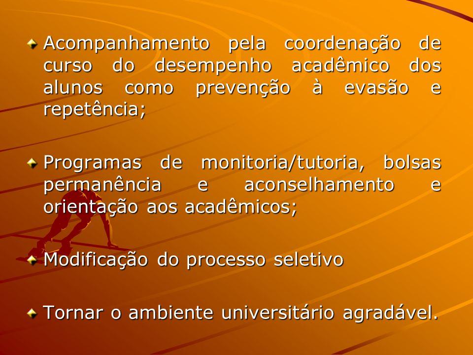 Acompanhamento pela coordenação de curso do desempenho acadêmico dos alunos como prevenção à evasão e repetência;