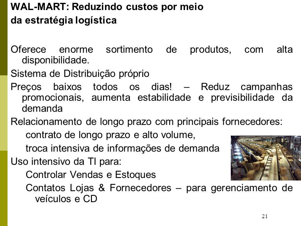 WAL-MART: Reduzindo custos por meio