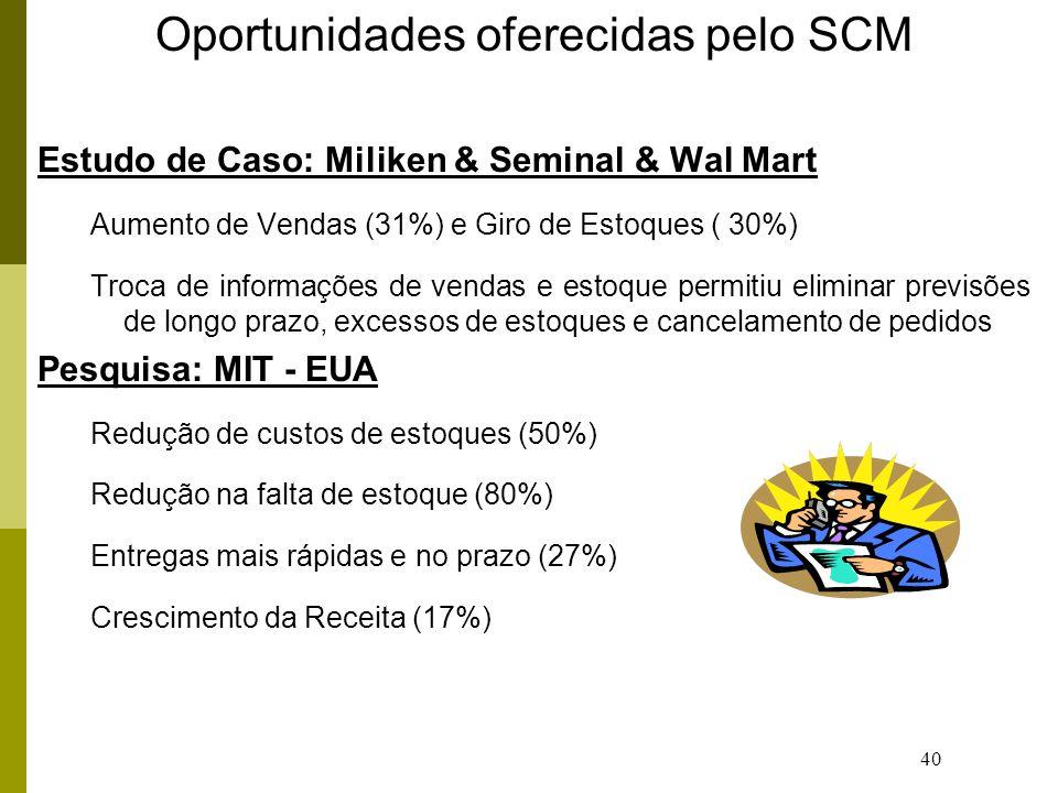 Oportunidades oferecidas pelo SCM